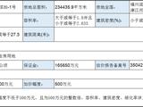 豪掷37.88亿!华润进驻滨海新城 将建超200米地标建筑!