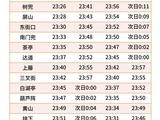元宵佳节,福州地铁延长运营时间啦!