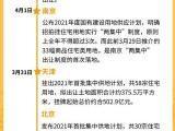 """多城亮出首批集中供地清单 房企""""抢地大战""""考验""""钱袋子"""""""